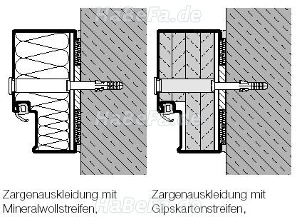 Gut bekannt Einbau einer einflügeligen Feuerschutztür T-30 - B l o g von HaBeFa PE75